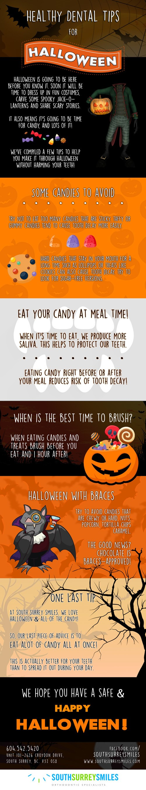 south surrey smiles halloween dental infographic