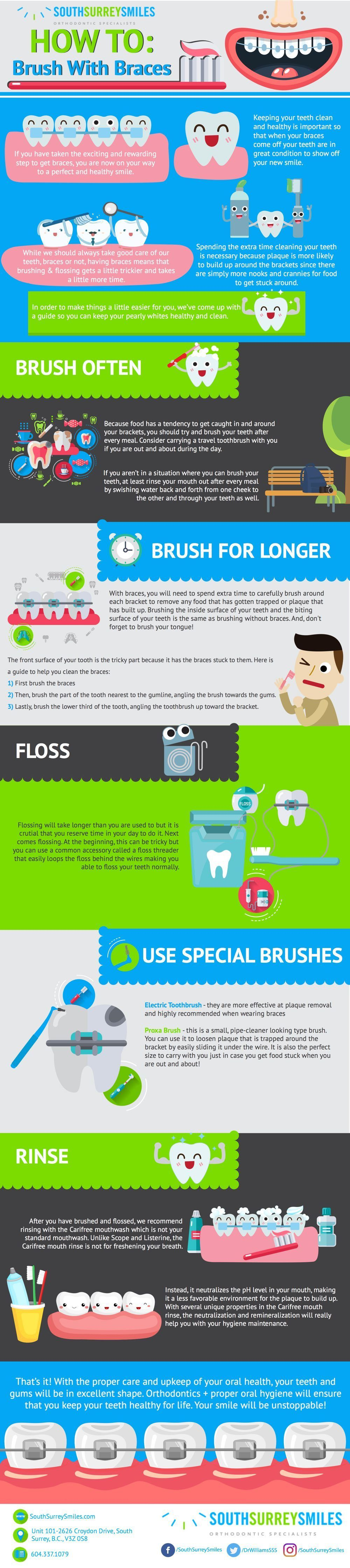 how-to-brush-with-braces